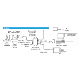 Power Over Ether  Port as well Wireless Router Antenna likewise Vivotek Fd8137hv together with Vivotek Fd8165h also 426092. on power over ethernet wiring diagram